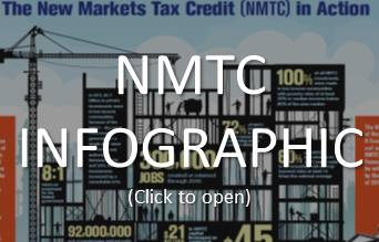 New Markets Tax Credit Infographic